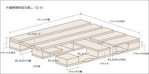 片面使用形四方差し(D4)